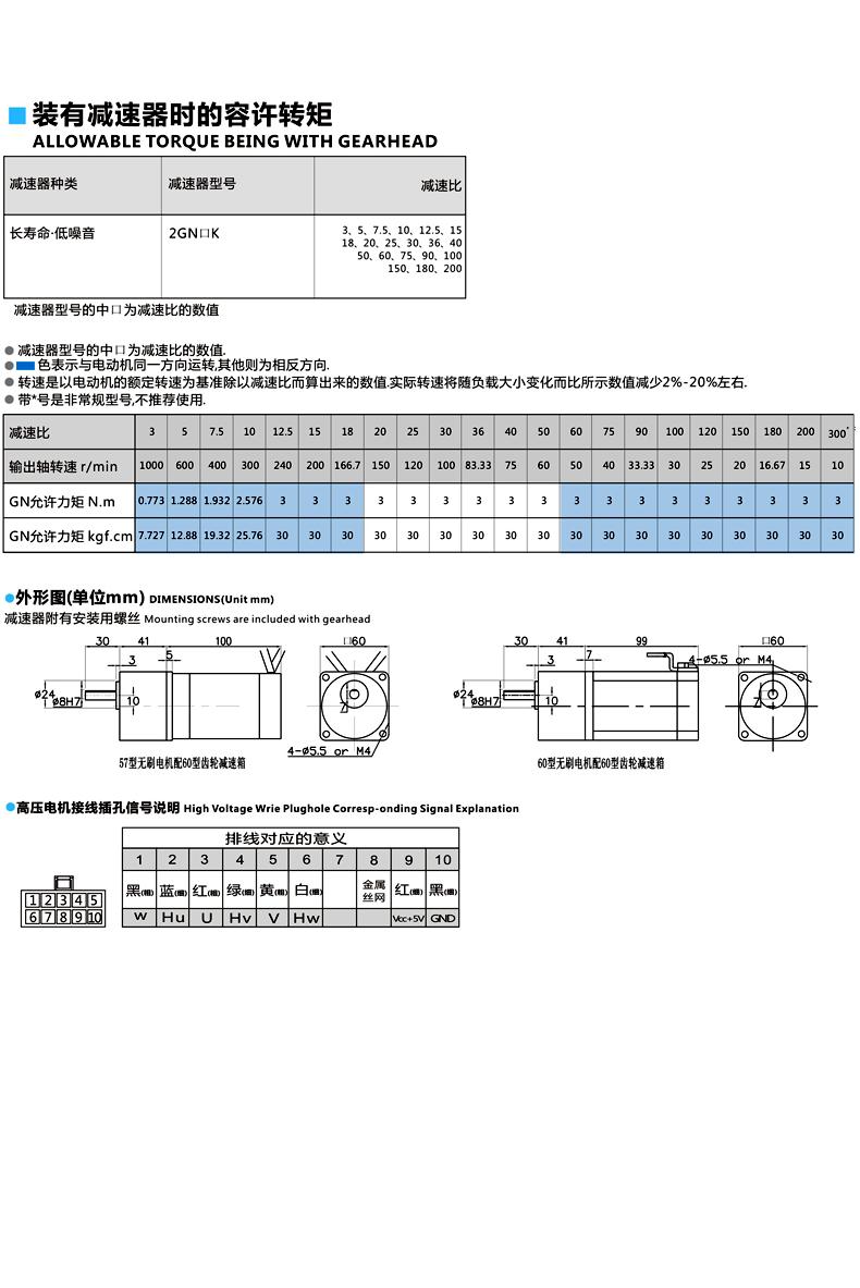 直流无刷减速电机100W减速箱参数.jpg