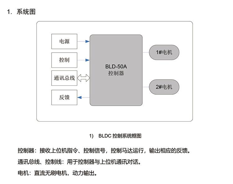 BLD-50A双驱产品规格??V1.0-3.jpg